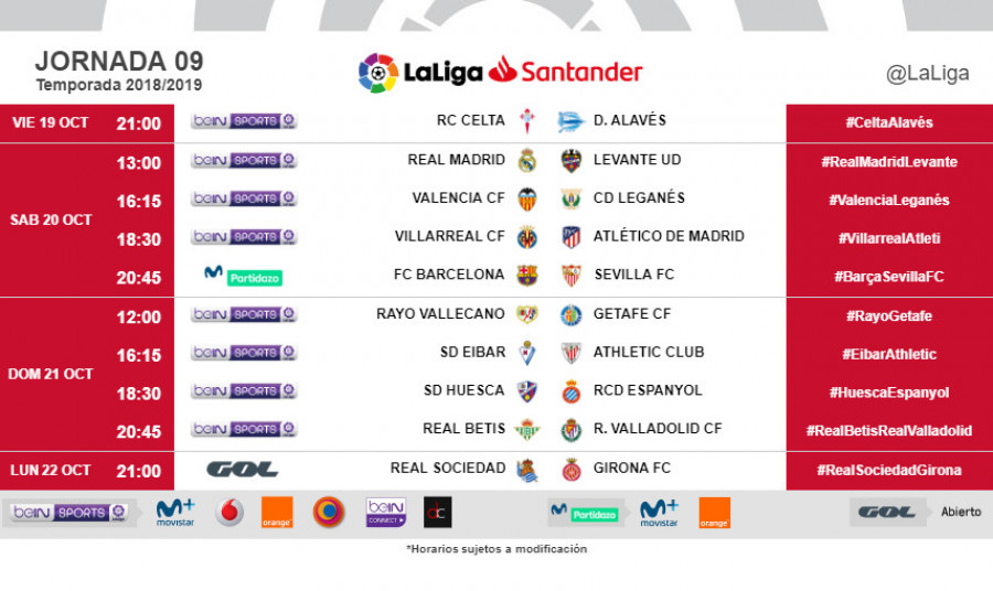 El Barça-Sevilla FC será el partidazo de la jornada 9
