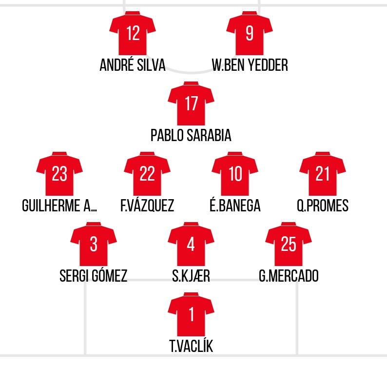 Once del Sevilla FC contra el Celta de Vigo