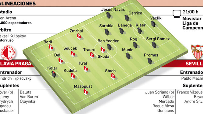 Foto: Horario, TV y posibles alineaciones del Slavia - Sevilla FC