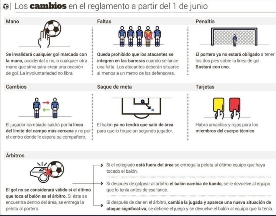 Foto: Los cambios del reglamento a partir del 1 de junio