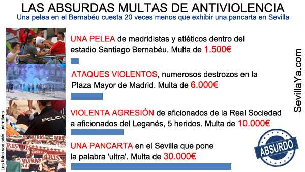 Las absurdas multas de Antiviolencia por @SevillaYaCom