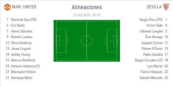 Alineaciones del Sevilla FC y Manchester U.