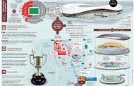 Foto: Mapa gráfico con todos los detalles de interés para la afición del Sevilla FC desplazada a Madrid