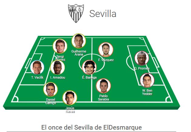 El posible once del Sevilla ante la Real Sociedad