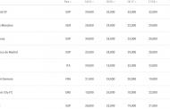 Foto: El Sevilla pierde dos puestos en el Ranking UEFA