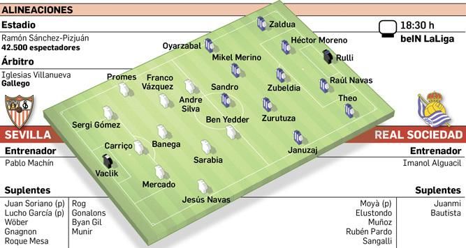 Foto: Horario, TV y posibles onces del Sevilla FC - Real Sociedad