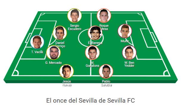 Foto: El posible once del Sevilla en el derbi
