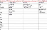 Foto: Plantilla del Sevilla FC a efectos 'Lista UEFA'; deben salir 5 jugadores... vía @SalmonPalangana