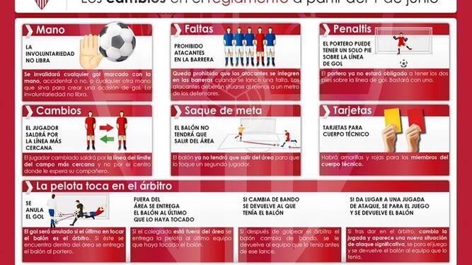 Foto: Las nuevas reglas para esta Liga en una imagen