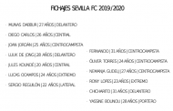 Foto: Resumen de Altas y Bajas en la planificación 2019/20 vía @JoseMariFC