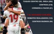 Foto: El Sevilla FC domina varios apartados estadísticos de LaLiga, vía @JoseGavilanR